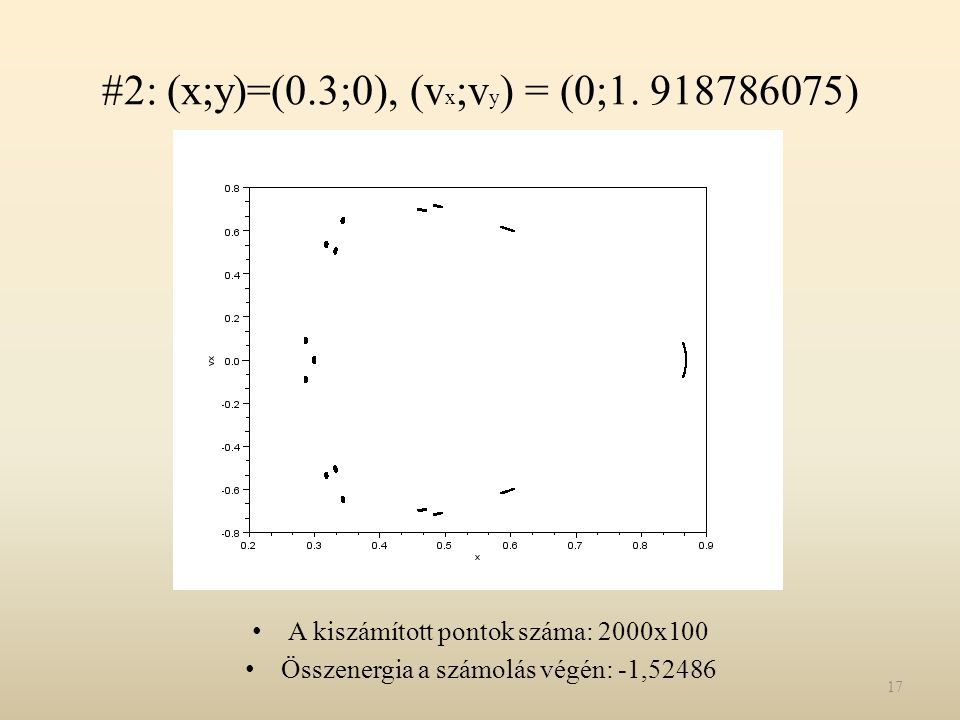 #2: (x;y)=(0.3;0), (v x ;v y ) = (0;1. 918786075) A kiszámított pontok száma: 2000x100 Összenergia a számolás végén: -1,52486 17