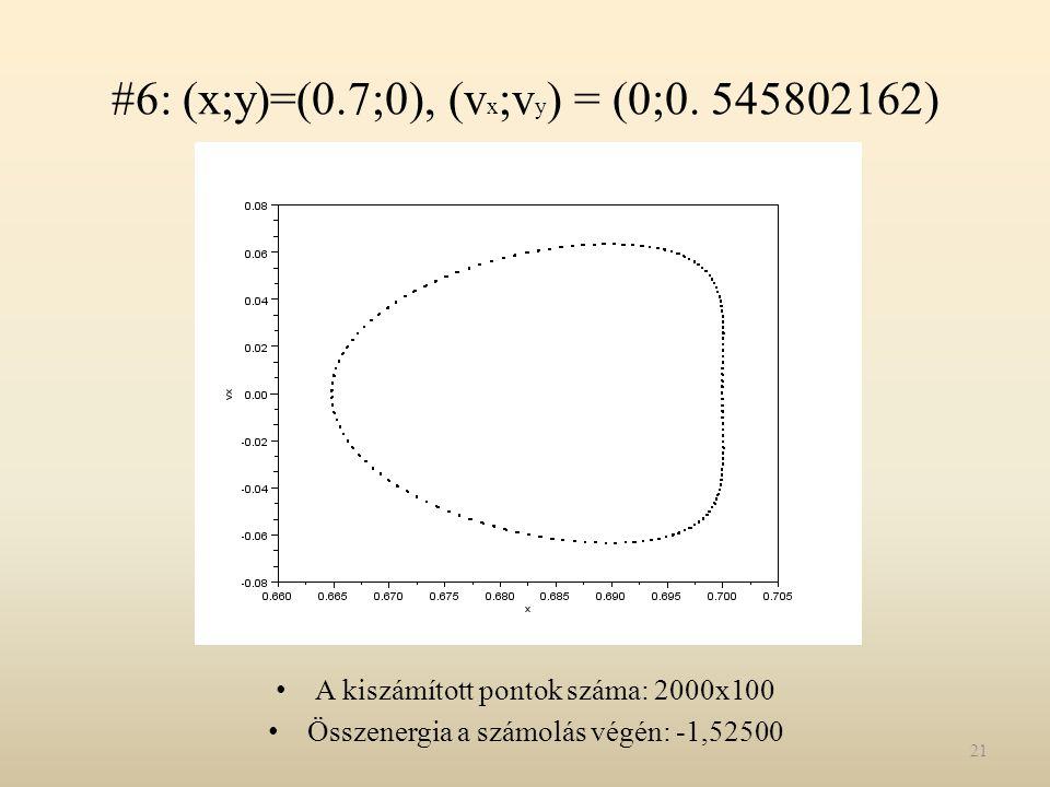 #6: (x;y)=(0.7;0), (v x ;v y ) = (0;0. 545802162) A kiszámított pontok száma: 2000x100 Összenergia a számolás végén: -1,52500 21