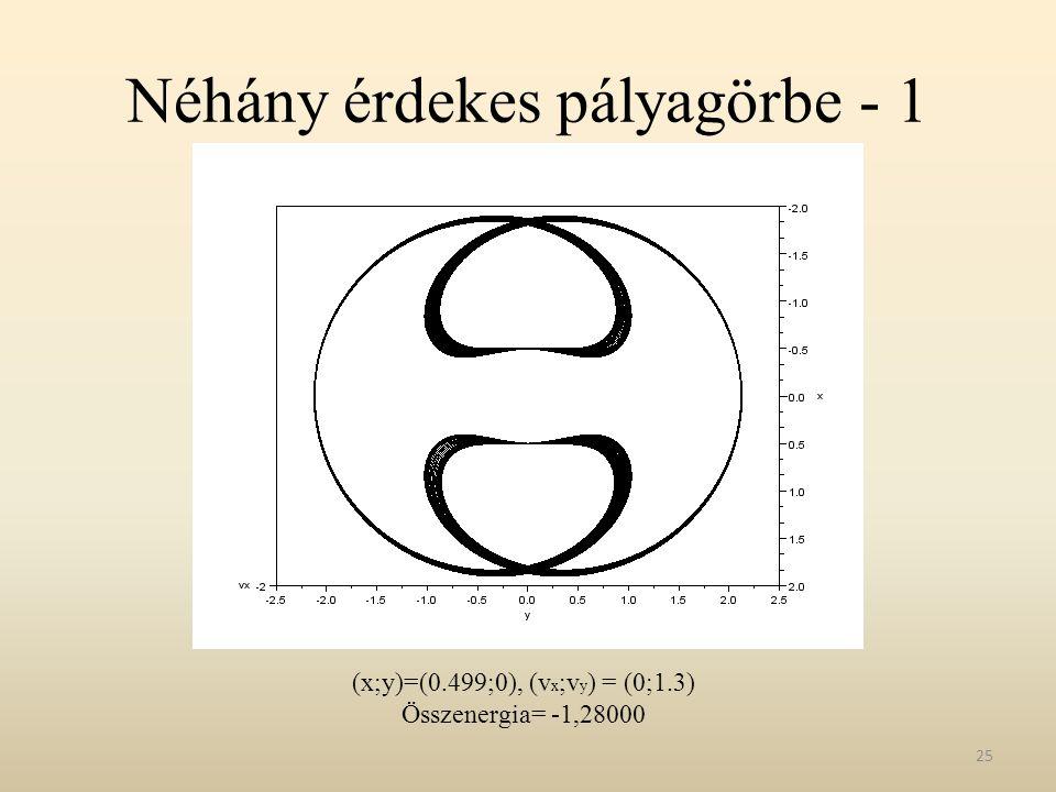 Néhány érdekes pályagörbe - 1 25 (x;y)=(0.499;0), (v x ;v y ) = (0;1.3) Összenergia= -1,28000