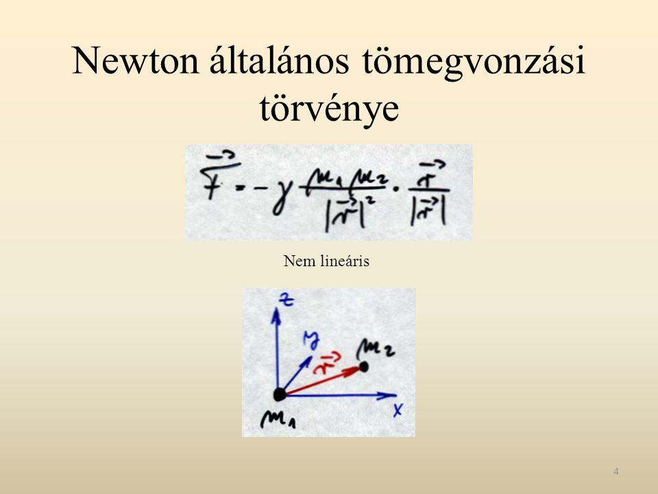 A kéttest probléma Határozzuk meg két, tömegpontnak tekinthető test mozgását, ha rájuk csak a Newton-féle kölcsönös gravitációs vonzóerő hat.