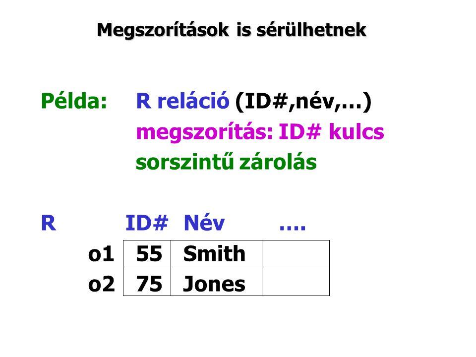 Megszorítások is sérülhetnek Példa: R reláció (ID#,név,…) megszorítás: ID# kulcs sorszintű zárolás R ID#Név…. o155Smith o275Jones