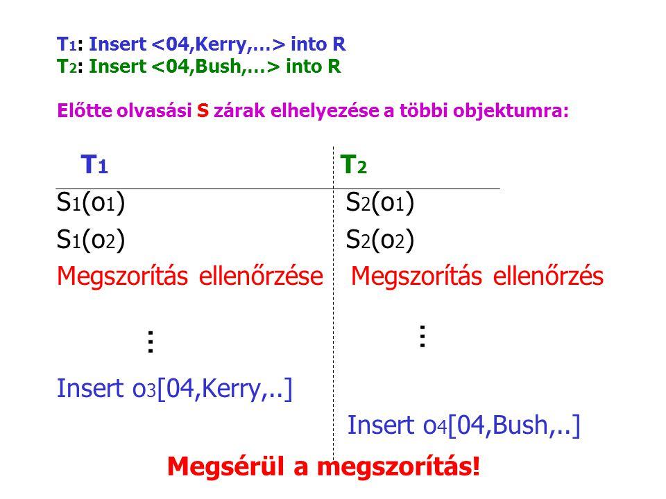 T 1 : Insert into R T 2 : Insert into R Előtte olvasási S zárak elhelyezése a többi objektumra: T 1 T 2 S 1 (o 1 ) S 2 (o 1 ) S 1 (o 2 ) S 2 (o 2 ) Me