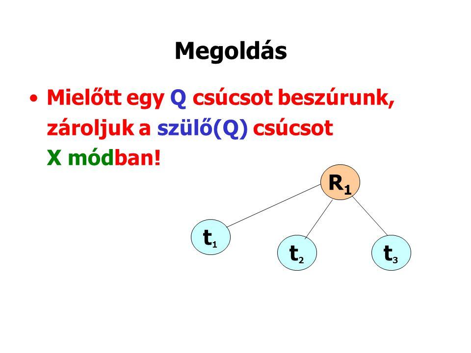 Megoldás Mielőtt egy Q csúcsot beszúrunk, zároljuk a szülő(Q) csúcsot X módban! R1R1 t1t1 t2t2 t3t3