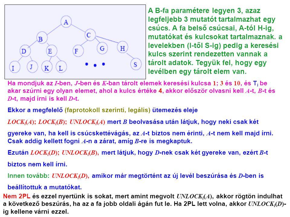 A B-fa paramétere legyen 3, azaz legfeljebb 3 mutatót tartalmazhat egy csúcs. A fa belső csúcsai, A-tól H-ig, mutatókat és kulcsokat tartalmaznak. a l