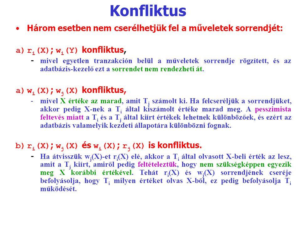 Konfliktus Három esetben nem cserélhetjük fel a műveletek sorrendjét: a)r i (X) ; w i (Y) konfliktus, - mivel egyetlen tranzakción belül a műveletek s