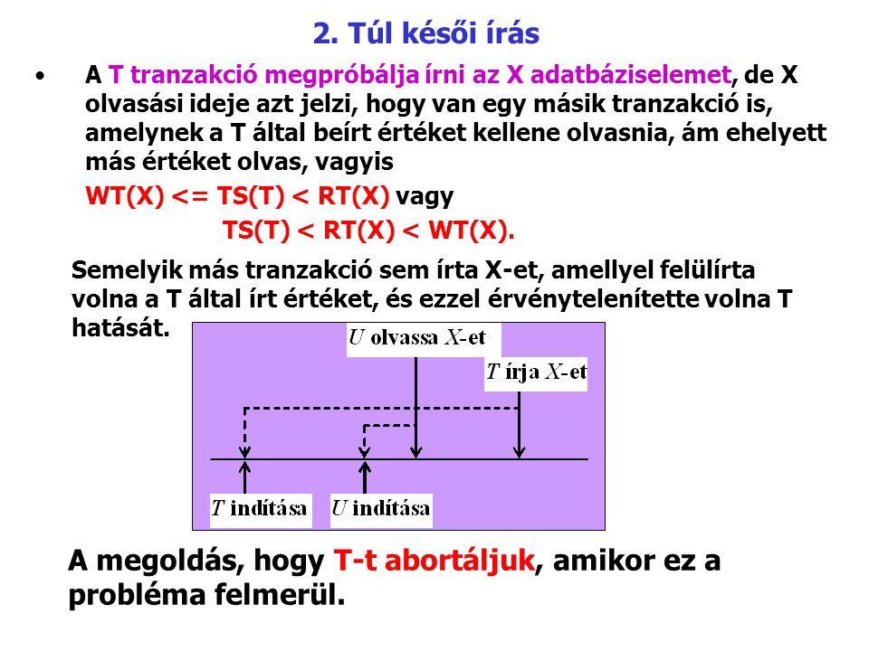 2. Túl késői írás A T tranzakció megpróbálja írni az X adatbáziselemet, de X olvasási ideje azt jelzi, hogy van egy másik tranzakció is, amelynek a T