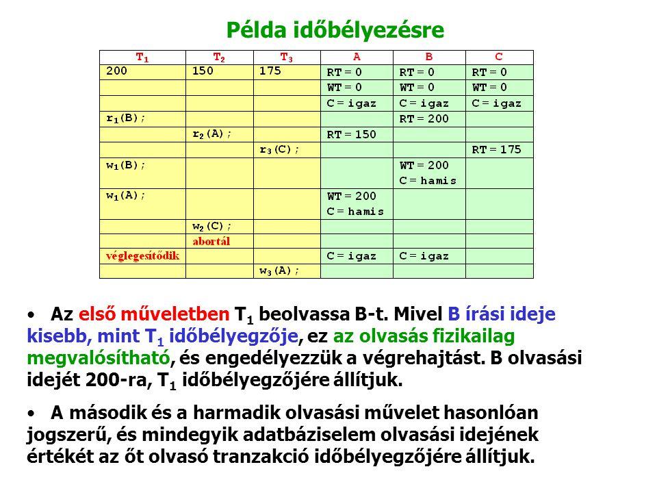 Példa időbélyezésre Az első műveletben T 1 beolvassa B ‑ t. Mivel B írási ideje kisebb, mint T 1 időbélyegzője, ez az olvasás fizikailag megvalósíthat