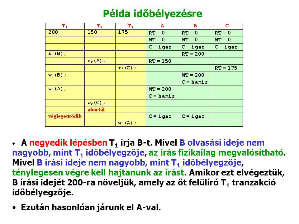 Példa időbélyezésre A negyedik lépésben T 1 írja B ‑ t. Mivel B olvasási ideje nem nagyobb, mint T 1 időbélyegzője, az írás fizikailag megvalósítható.
