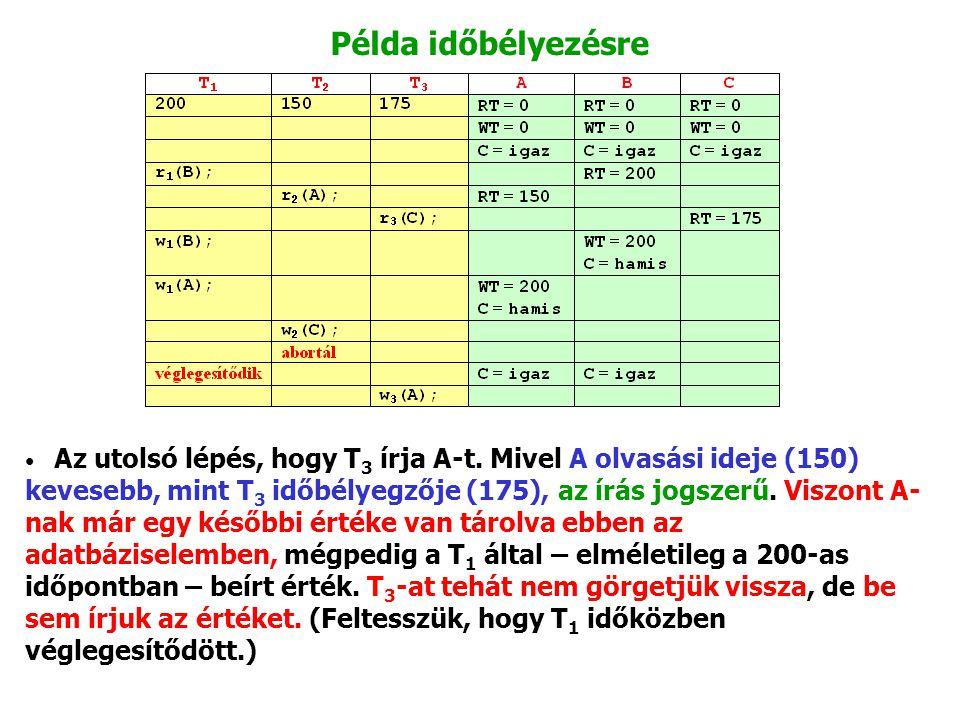 Példa időbélyezésre Az utolsó lépés, hogy T 3 írja A ‑ t. Mivel A olvasási ideje (150) kevesebb, mint T 3 időbélyegzője (175), az írás jogszerű. Viszo