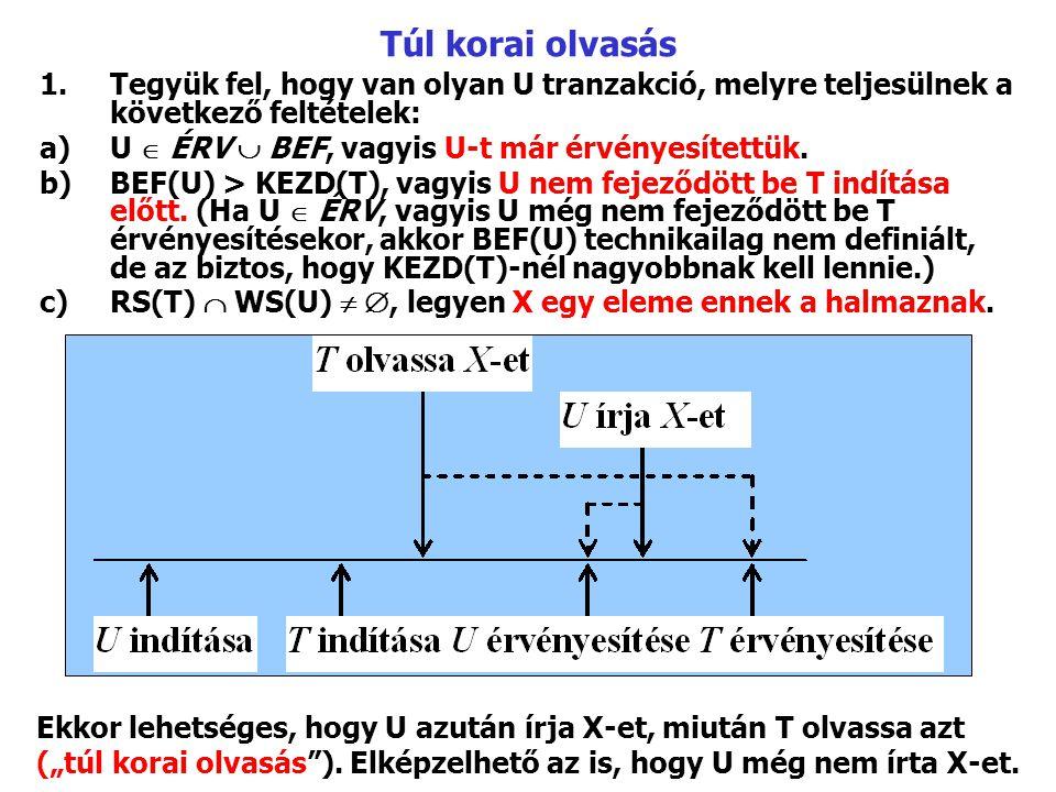 1.Tegyük fel, hogy van olyan U tranzakció, melyre teljesülnek a következő feltételek: a)U  ÉRV  BEF, vagyis U ‑ t már érvényesítettük. b)BEF(U) > KE