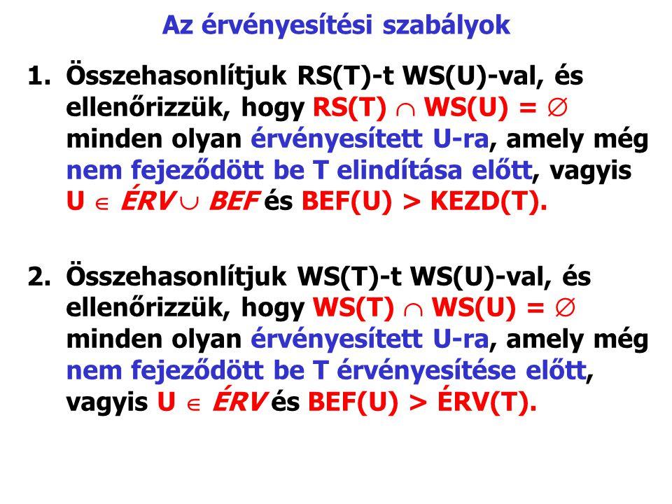 1.Összehasonlítjuk RS(T) ‑ t WS(U)-val, és ellenőrizzük, hogy RS(T)  WS(U) =  minden olyan érvényesített U-ra, amely még nem fejeződött be T elindít
