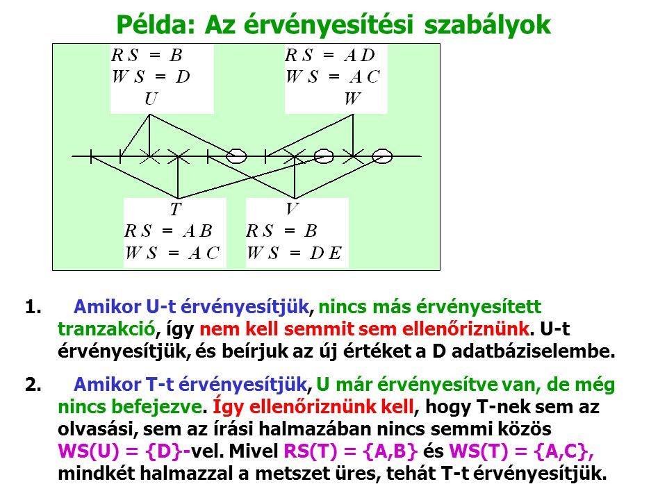 Példa: Az érvényesítési szabályok 1. Amikor U ‑ t érvényesítjük, nincs más érvényesített tranzakció, így nem kell semmit sem ellenőriznünk. U ‑ t érvé