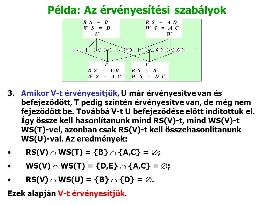 Példa: Az érvényesítési szabályok 3.Amikor V ‑ t érvényesítjük, U már érvényesítve van és befejeződött, T pedig szintén érvényesítve van, de még nem f