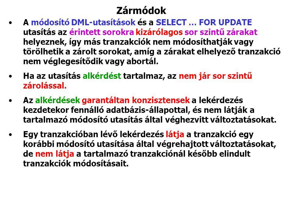 Zármódok A módosító DML-utasítások és a SELECT … FOR UPDATE utasítás az érintett sorokra kizárólagos sor szintű zárakat helyeznek, így más tranzakciók