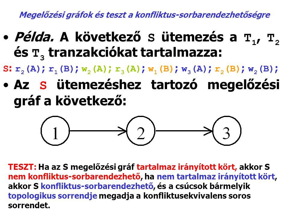 Megelőzési gráfok és teszt a konfliktus-sorbarendezhetőségre Példa. A következő S ütemezés a T 1, T 2 és T 3 tranzakciókat tartalmazza: S : r 2 (A) ;