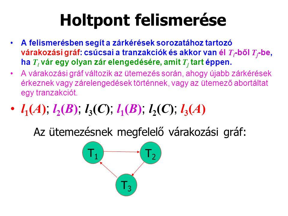 Holtpont felismerése A felismerésben segít a zárkérések sorozatához tartozó várakozási gráf: csúcsai a tranzakciók és akkor van él T i -ből T j -be, h