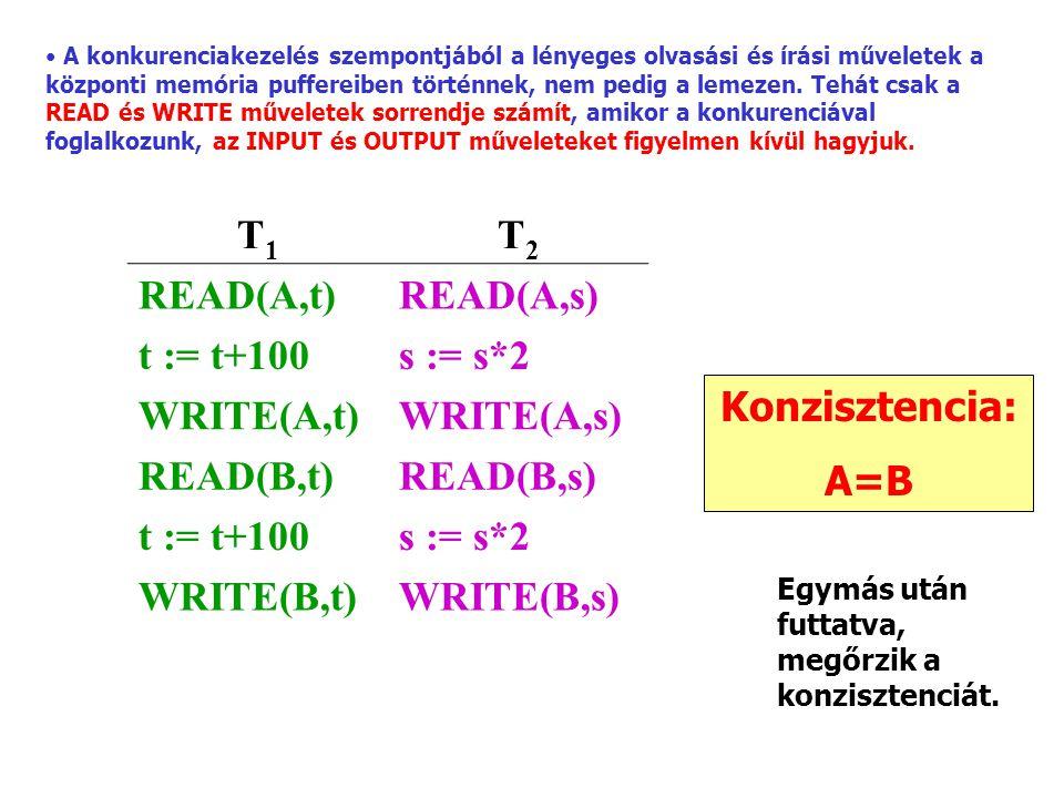 Figyelmeztető zárak R1 b1b1 b2b2 b3b3 b4b4 T1(S)T1(S) t2,1t2,1 t2,2t2,2 t3,1t3,1 t3,2t3,2 T 1 (IS) Megkaphatja-e T 2 az X zárat a t 3,1 sorra.