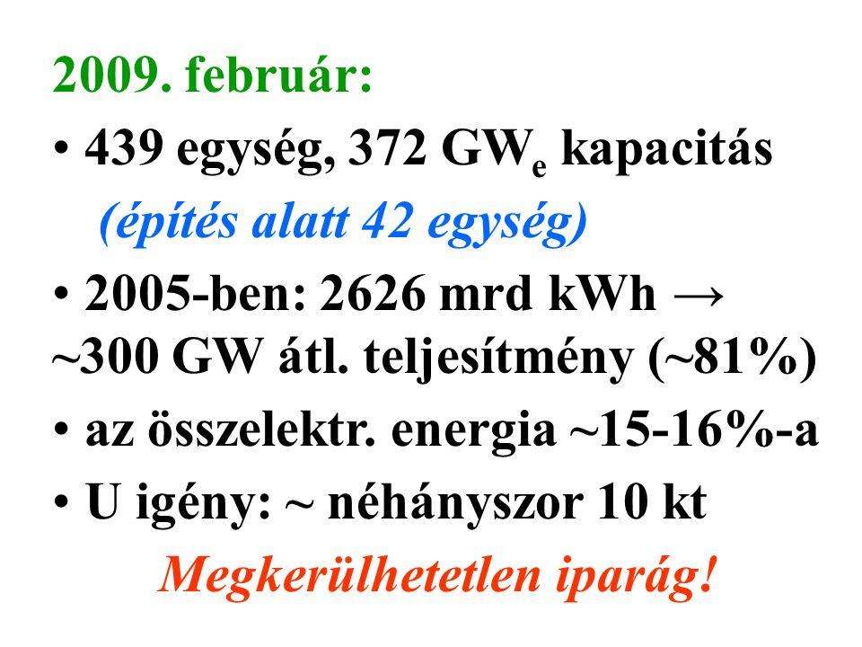 2009. február: 439 egység, 372 GW e kapacitás (építés alatt 42 egység) 2005-ben: 2626 mrd kWh → ~300 GW átl. teljesítmény (~81%) az összelektr. energi