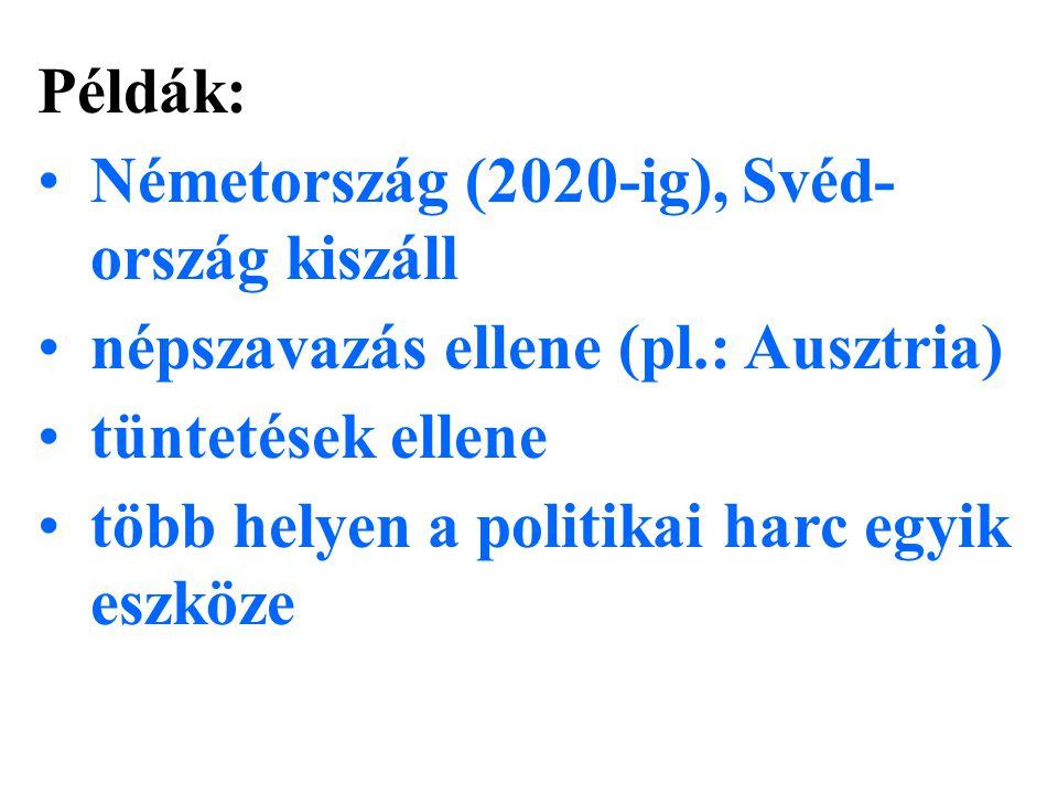 Példák: Németország (2020-ig), Svéd- ország kiszáll népszavazás ellene (pl.: Ausztria) tüntetések ellene több helyen a politikai harc egyik eszköze
