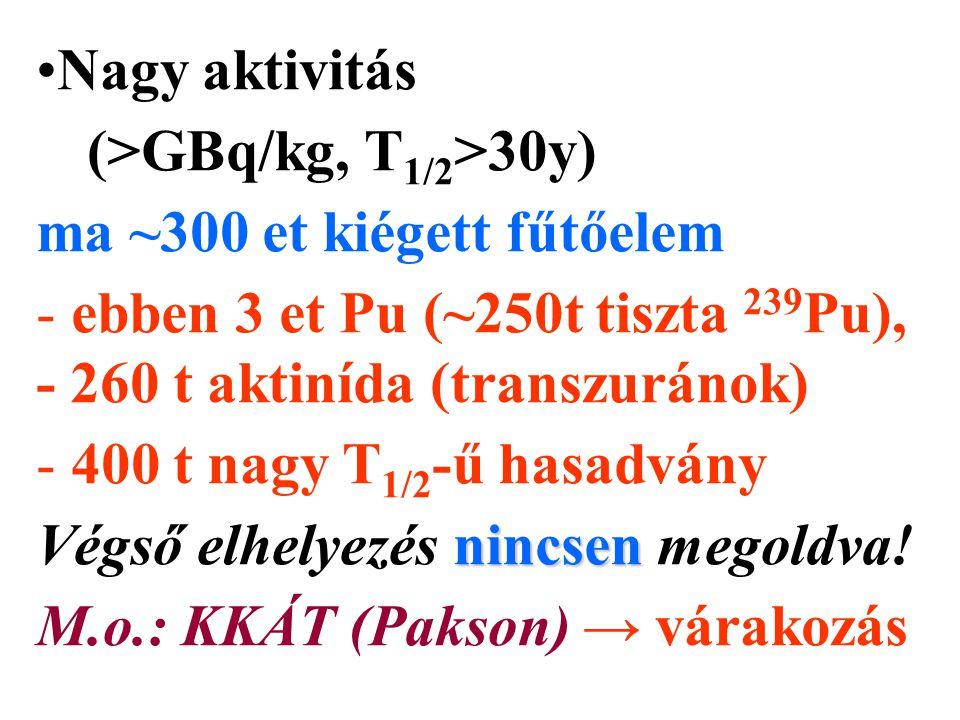 Nagy aktivitás (>GBq/kg, T 1/2 >30y) ma ~300 et kiégett fűtőelem - ebben 3 et Pu (~250t tiszta 239 Pu), - 260 t aktinída (transzuránok) - 400 t nagy T 1/2 -ű hasadvány nincsen Végső elhelyezés nincsen megoldva.
