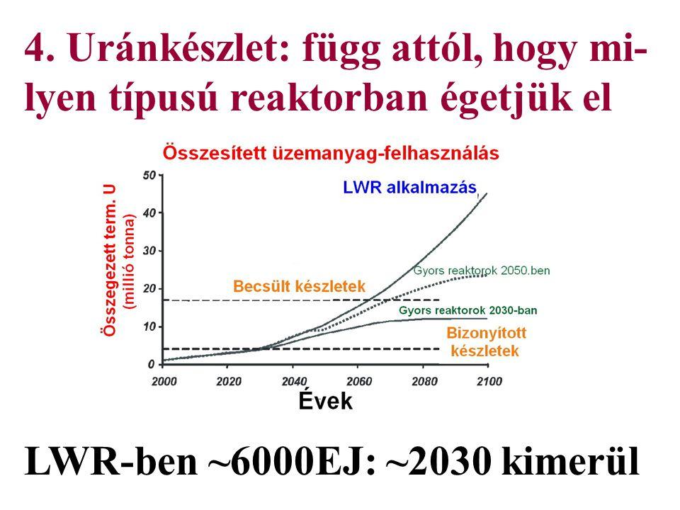 4. Uránkészlet: függ attól, hogy mi- lyen típusú reaktorban égetjük el LWR-ben ~6000EJ: ~2030 kimerül