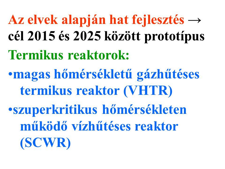 Az elvek alapján hat fejlesztés → cél 2015 és 2025 között prototípus Termikus reaktorok: magas hőmérsékletű gázhűtéses termikus reaktor (VHTR) szuperkritikus hőmérsékleten működő vízhűtéses reaktor (SCWR)