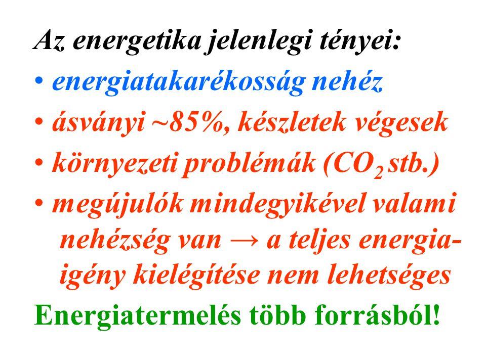 Az energetika jelenlegi tényei: energiatakarékosság nehéz ásványi ~85%, készletek végesek környezeti problémák (CO 2 stb.) megújulók mindegyikével valami nehézség van → a teljes energia- igény kielégítése nem lehetséges Energiatermelés több forrásból!
