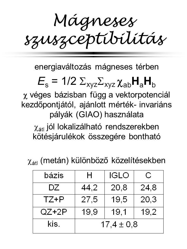 Mágneses szuszceptibilitás energiaváltozás mágneses térben E s = 1/2  xyz  xyz  ab H a H b  véges bázisban függ a vektorpotenciál kezdőpontjától,