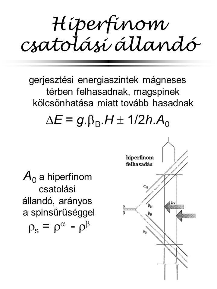 Hiperfinom csatolási állandó gerjesztési energiaszintek mágneses térben felhasadnak, magspinek kölcsönhatása miatt tovább hasadnak  E =  g.  B.H 