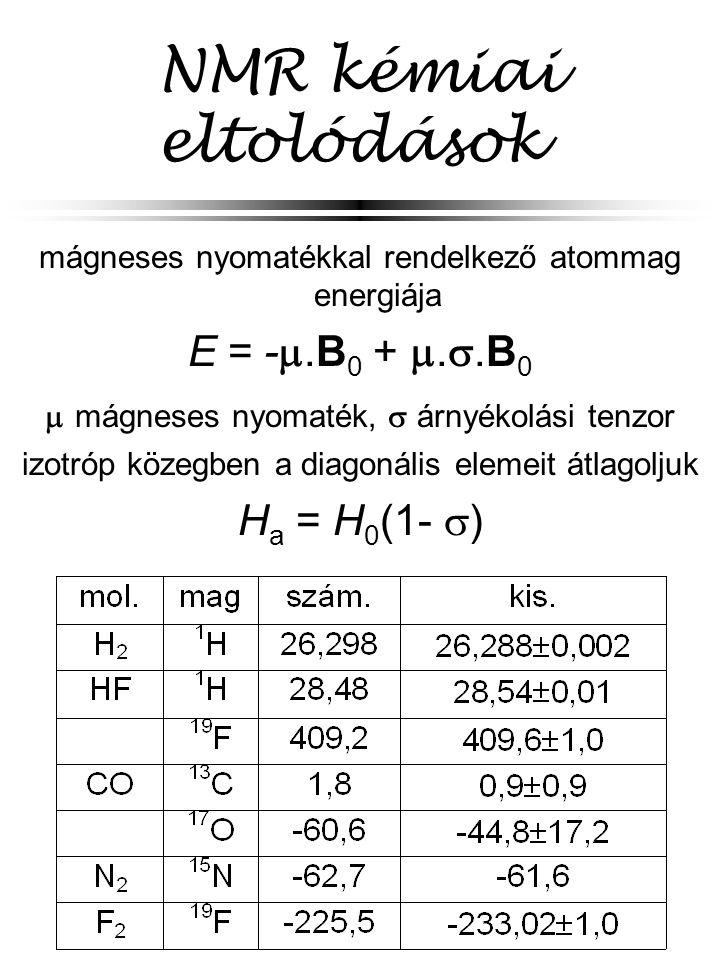 NMR kémiai eltolódások mágneses nyomatékkal rendelkező atommag energiája E =  - .B 0 + . .B 0  mágneses nyomaték,  árnyékolási tenzor izotróp kö