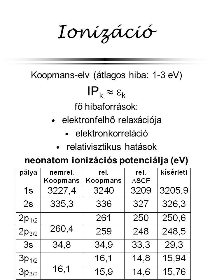 Ionizáció Koopmans-elv (átlagos hiba: 1-3 eV) IP k  k fő hibaforrások:  elektronfelhő relaxációja  elektronkorreláció  relativisztikus hatások neonatom ionizációs potenciálja (eV)