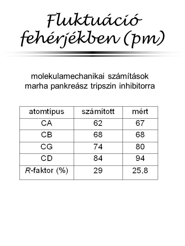 Elektron- gerjesztések formaldehid gerjesztési energiái (eV) policiklusos aromás szénhidrogének gerjesztési energiái RCIS-6-311G(p,d), eV