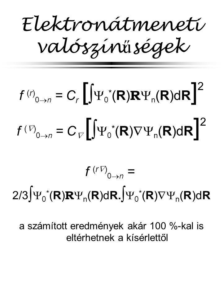 Elektronátmeneti valószín ű ségek f (r) 0  n =  C r [   0 * (R) R  n (R)dR ] 2 f (  ) 0  n =  C  [   0 * (R)  n (R)dR ] 2 f (r  ) 0  n =  2/3   0 * (R) R  n (R)dR.