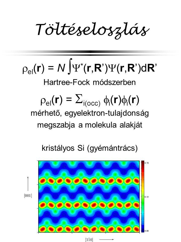 Rydberg- átmenetek H-atoméhoz hasonló szerkezetű színkép  E n = IP - R/(n-  ) 2 n: egész szám,  : kvantumdefektus diffúz elektroneloszlás a gerjesztett állapotban acetilén Rydberg-gerjesztési energiái (eV)