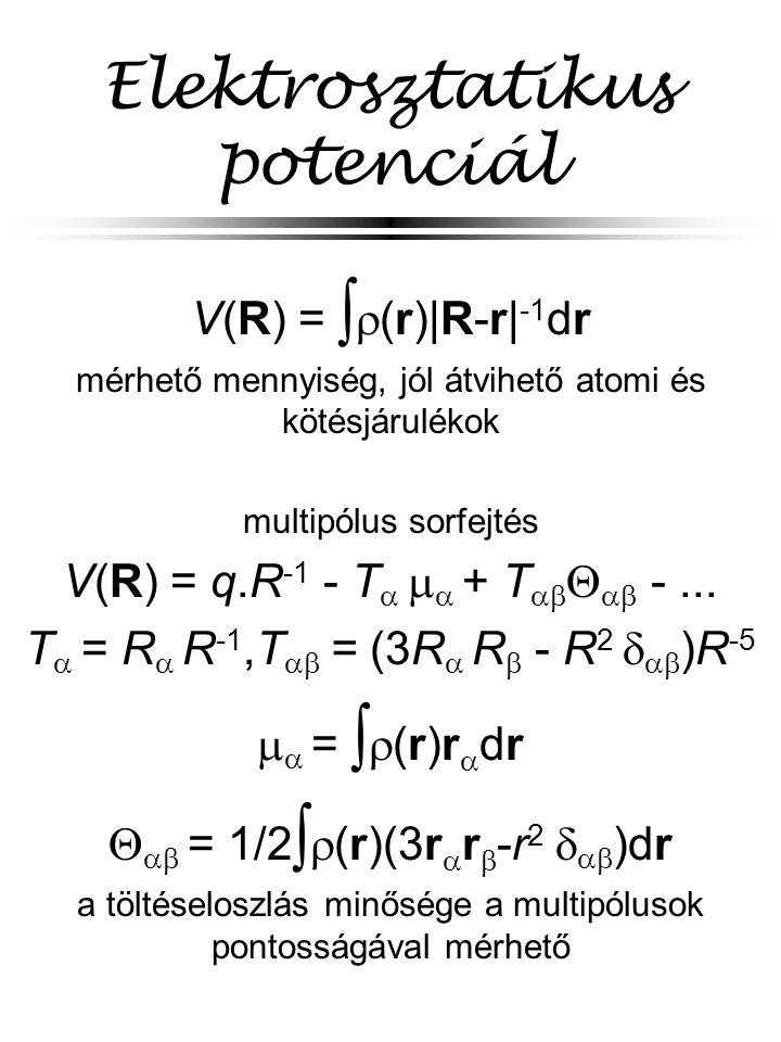 Elektrosztatikus potenciál V(R) =   (r)|R-r| -1 dr mérhető mennyiség, jól átvihető atomi és kötésjárulékok multipólus sorfejtés V(R) = q.R -1 - T    + T    -...