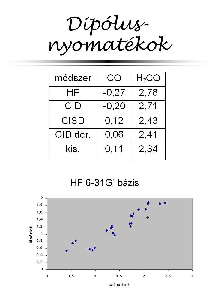 """Atomi töltések E elszt =  q i V(r i ) Mulliken töltés: q a = Z a -   A    B  P  S  nincs fizikai jelentésük, V egyszerű jellemzésére alkalmasak STO-3G módszer """"jó töltéseket ad klasszikus molekulákra"""