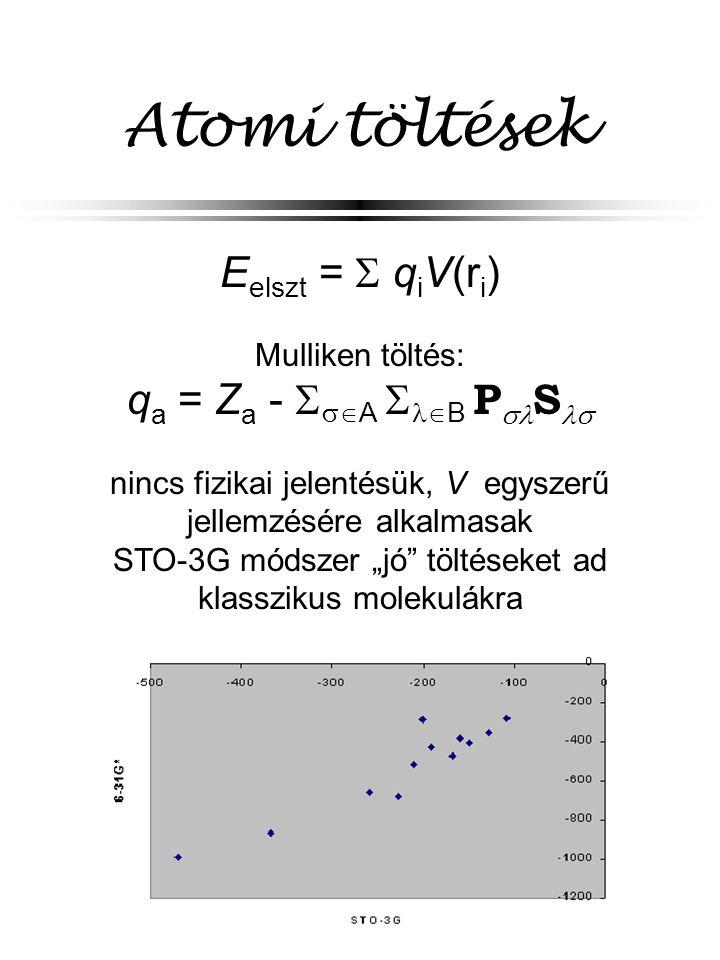 Atomi töltések E elszt =  q i V(r i ) Mulliken töltés: q a = Z a -   A    B  P  S  nincs fizikai jelentésük, V egyszerű jellemzésére alkalma