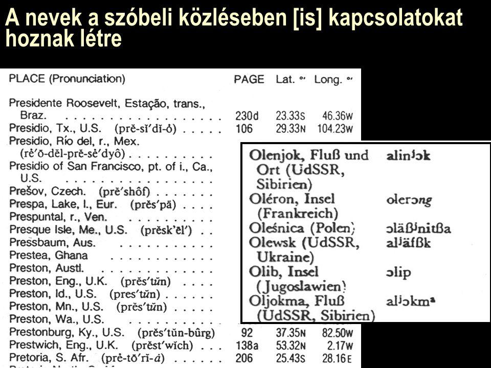 A nevek a szóbeli közléseben [is] kapcsolatokat hoznak létre kiejtési tájékoztatók a fonetikus ábécé