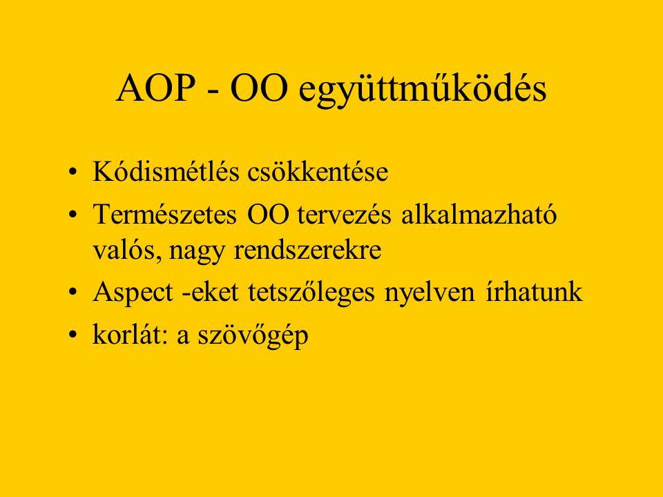 AOP - OO együttműködés Kódismétlés csökkentése Természetes OO tervezés alkalmazható valós, nagy rendszerekre Aspect -eket tetszőleges nyelven írhatunk korlát: a szövőgép