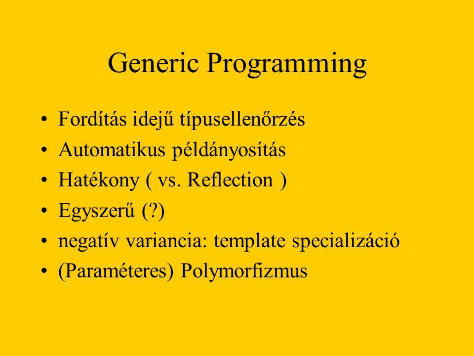 Generic Programming Fordítás idejű típusellenőrzés Automatikus példányosítás Hatékony ( vs.