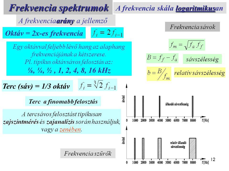 12 Frekvencia spektrumok Frekvencia spektrumok logaritmikus A frekvencia skála logaritmikusan Oktáv = 2x-es frekvencia Terc (sáv) = 1/3 oktáv Egy oktá
