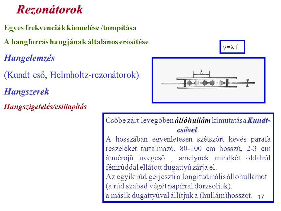 17 Rezonátorok Egyes frekvenciák kiemelése /tompítása A hangforrás hangjának általános erősítése Hangelemzés (Kundt cső, Helmholtz-rezonátorok) Hangsz