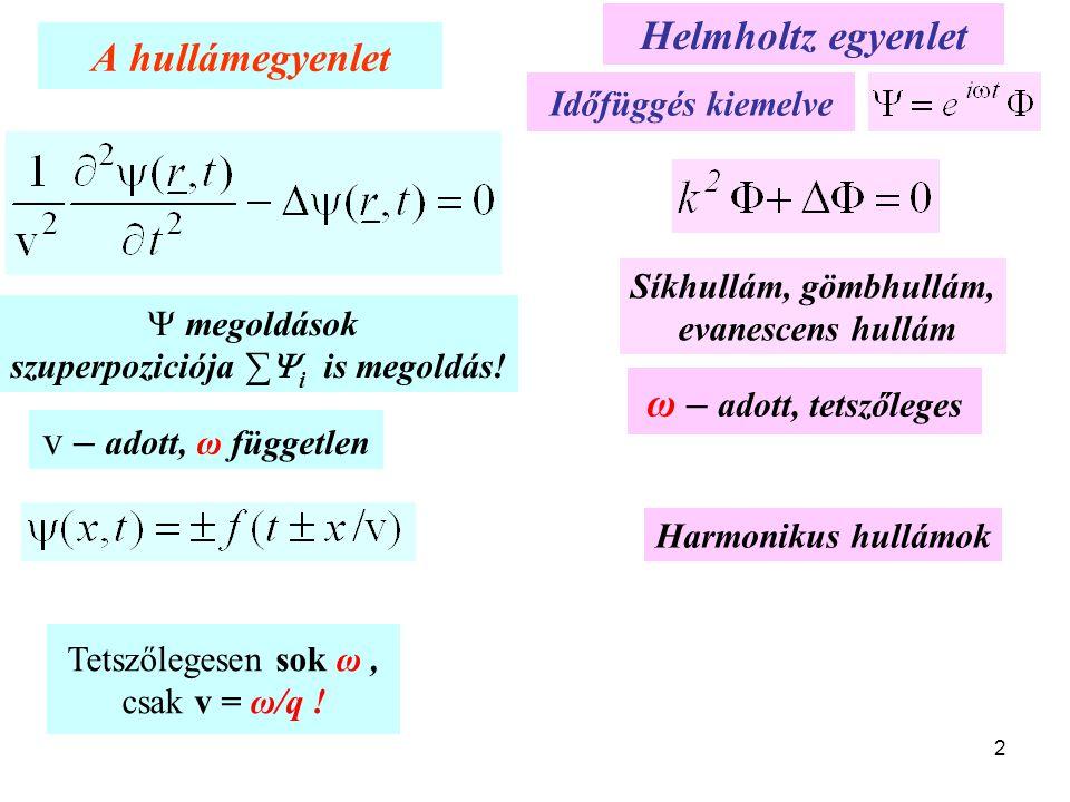 2 A hullámegyenlet Helmholtz egyenlet Időfüggés kiemelve  megoldások szuperpoziciója ∑  i is megoldás! Síkhullám, gömbhullám, evanescens hullám ω –