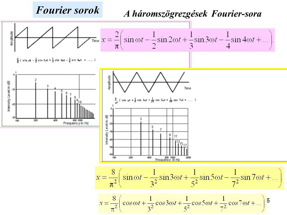 5 Fourier sorok A háromszögrezgések Fourier-sora