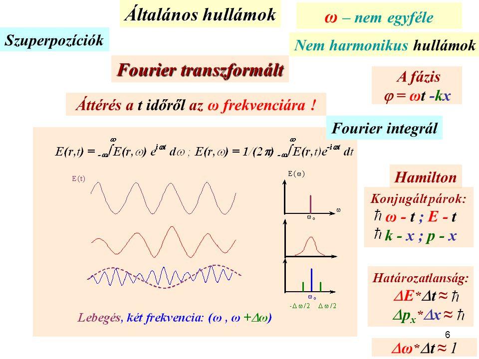 6 Szuperpozíciók Nem harmonikus hullámok Általános hullámok ω – nem egyféle Fourier integrál Fourier transzformált Áttérés a t időről az ω frekvenciár