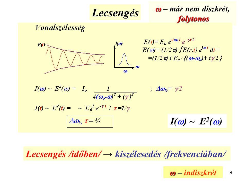 8 ω folytonos ω – már nem diszkrét, folytonos Lecsengés I(  ) ~ E 2 (  ) Lecsengés /időben/ → kiszélesedés /frekvenciában/ ω ω – indiszkrét