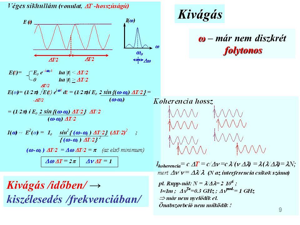 9 ω folytonos ω – már nem diszkrét folytonos Kivágás Kivágás /időben/ → kiszélesedés /frekvenciában/