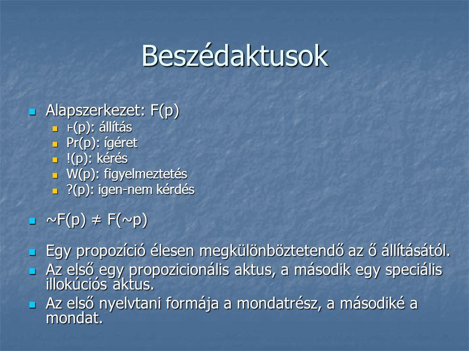 Beszédaktusok Alapszerkezet: F(p) Alapszerkezet: F(p) ⊦ (p): állítás ⊦ (p): állítás Pr(p): ígéret Pr(p): ígéret !(p): kérés !(p): kérés W(p): figyelme