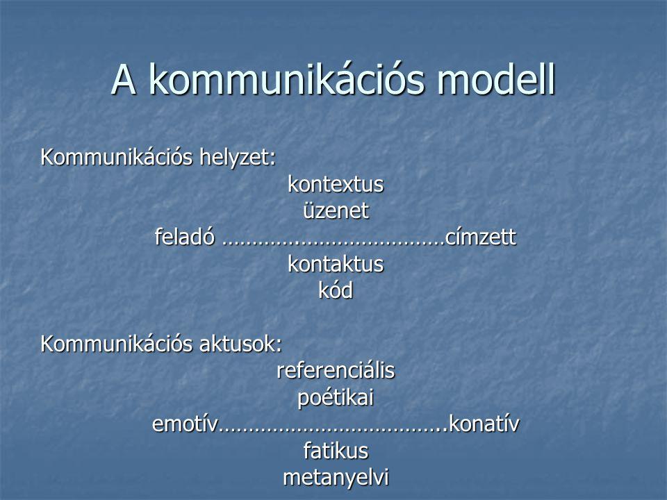 A kommunikációs modell Kommunikációs helyzet: kontextusüzenet feladó ………….……………………címzett kontaktuskód Kommunikációs aktusok: referenciálispoétikaiemo