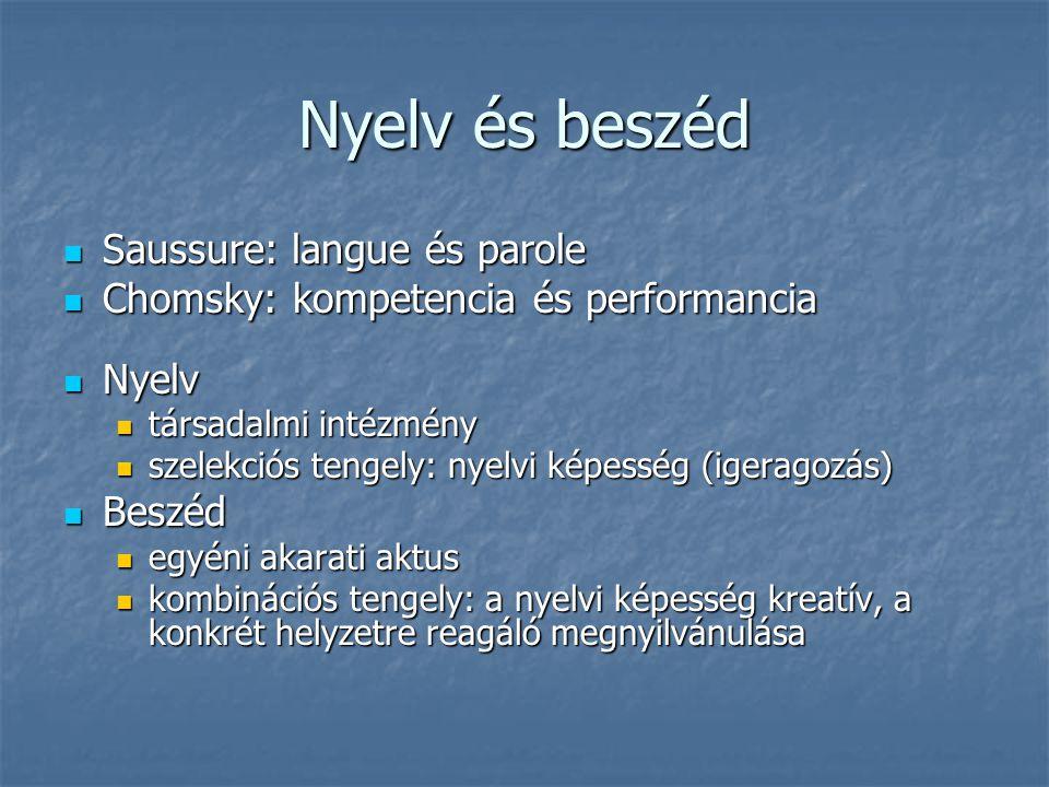 Nyelv és beszéd Saussure: langue és parole Saussure: langue és parole Chomsky: kompetencia és performancia Chomsky: kompetencia és performancia Nyelv